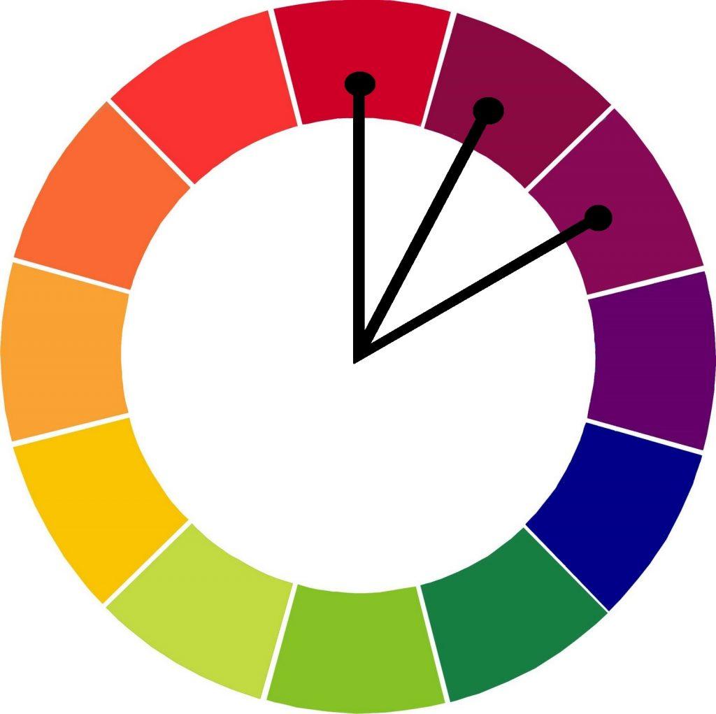 Círculo cromático - cores análogas