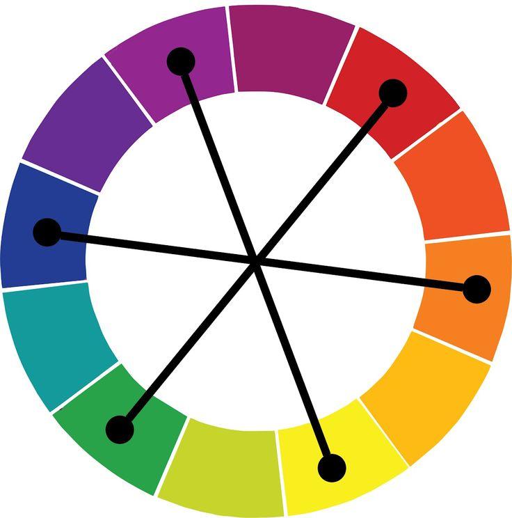 Círculo Cromático - cores complementares